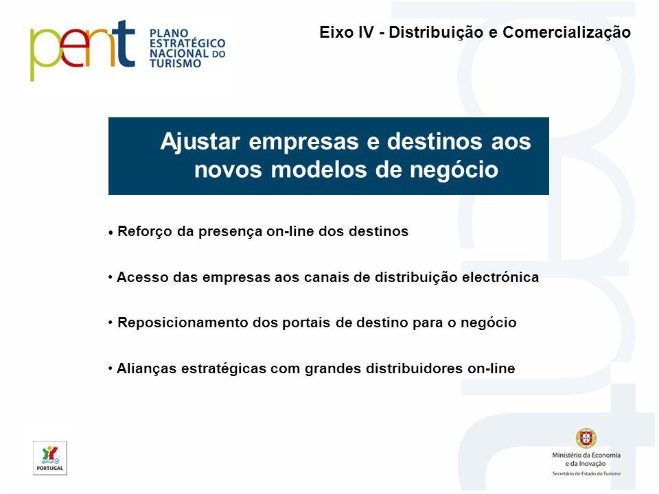 Eixo IV - Distribuição e Comercialização Reforço da presença on-line dos destinos Acesso das empresas aos canais de distribuição electrónica Reposicio