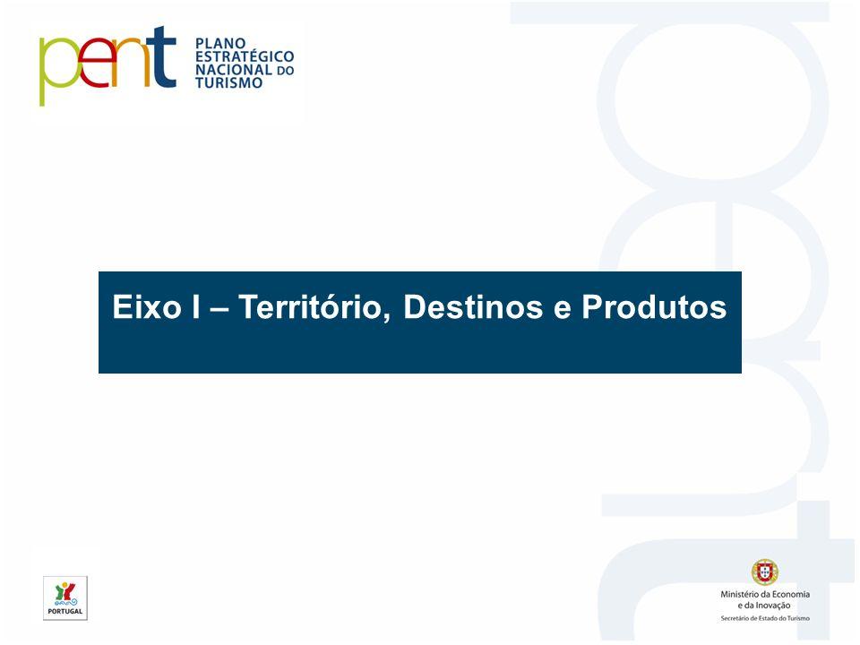 FINANCEIROS Quadro de referência de desenvolvimento do produto TECNOLOGIA E KNOW HOW COMERCIAIS LEGAIS