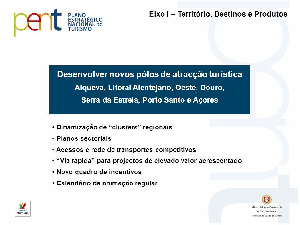 Desenvolver novos pólos de atracção turística Alqueva, Litoral Alentejano, Oeste, Douro, Serra da Estrela, Porto Santo e Açores Eixo I – Território, D