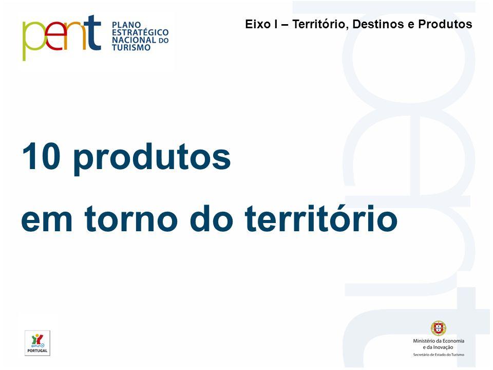 10 produtos em torno do território Eixo I – Território, Destinos e Produtos
