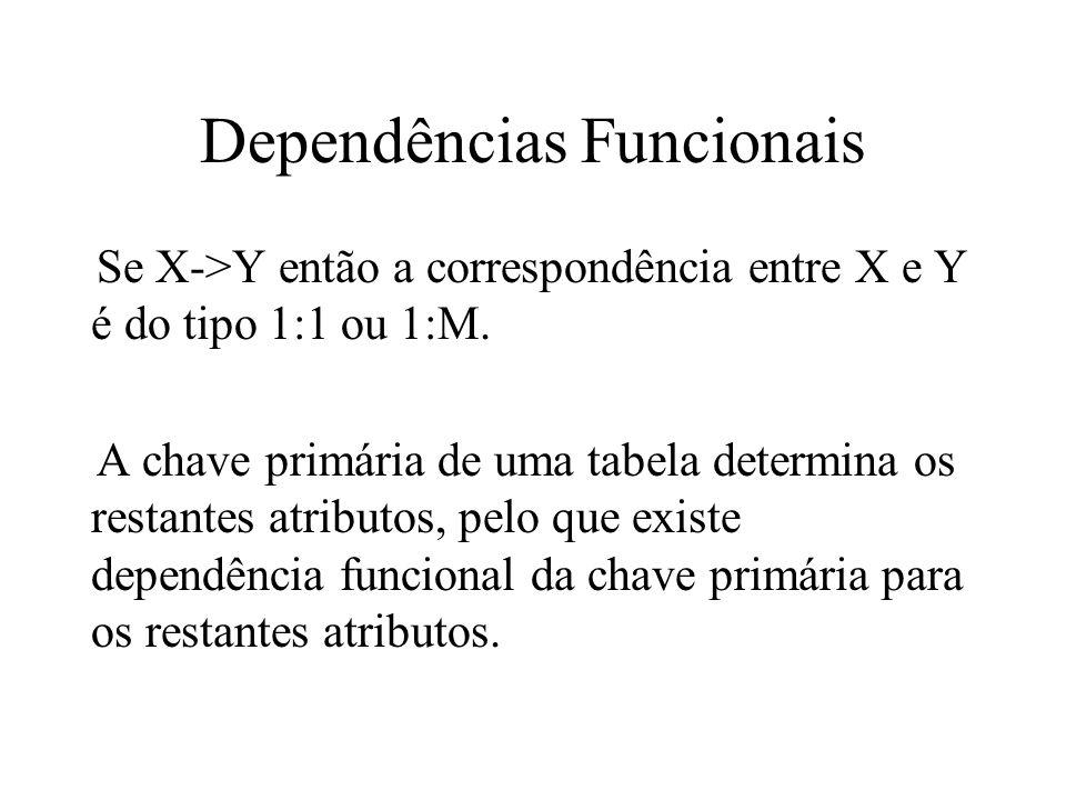 Dependências Funcionais Se X->Y então a correspondência entre X e Y é do tipo 1:1 ou 1:M. A chave primária de uma tabela determina os restantes atribu