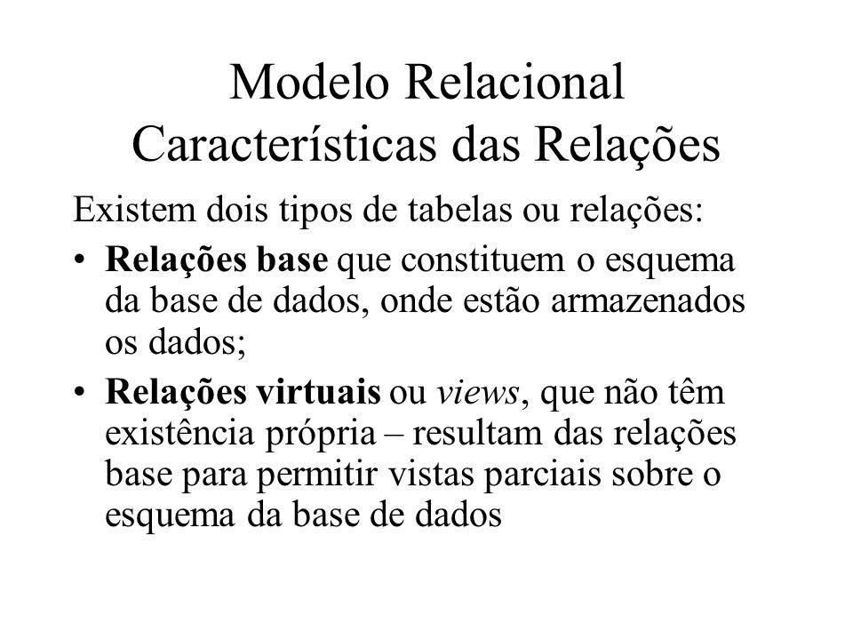 Existem dois tipos de tabelas ou relações: Relações base que constituem o esquema da base de dados, onde estão armazenados os dados; Relações virtuais