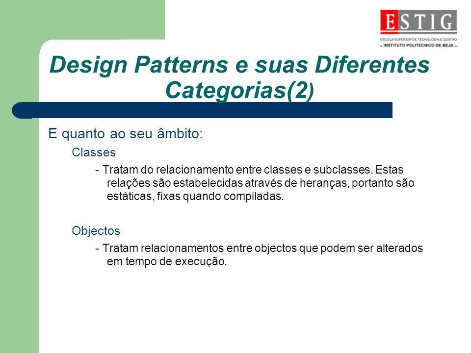 Design Patterns e suas Diferentes Categorias(3) Fig1 – As 23 categorias do Design Patterns subdivididas