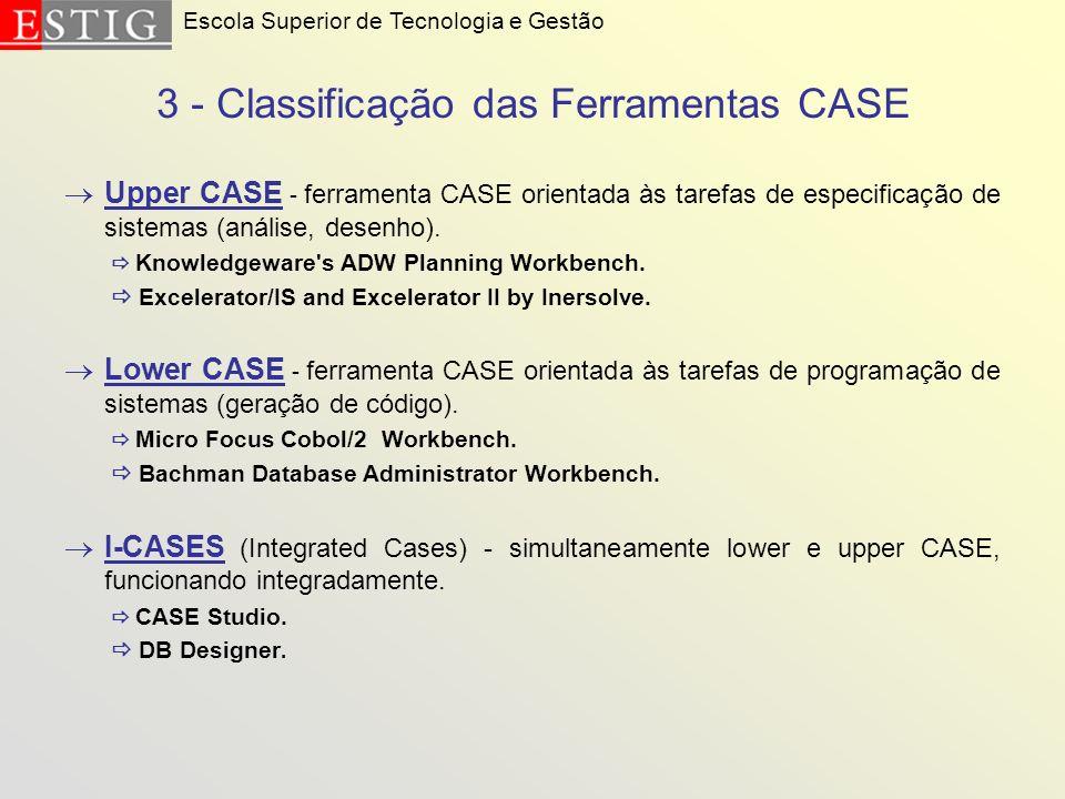 3 - Classificação das Ferramentas CASE Upper CASE - ferramenta CASE orientada às tarefas de especificação de sistemas (análise, desenho). Knowledgewar
