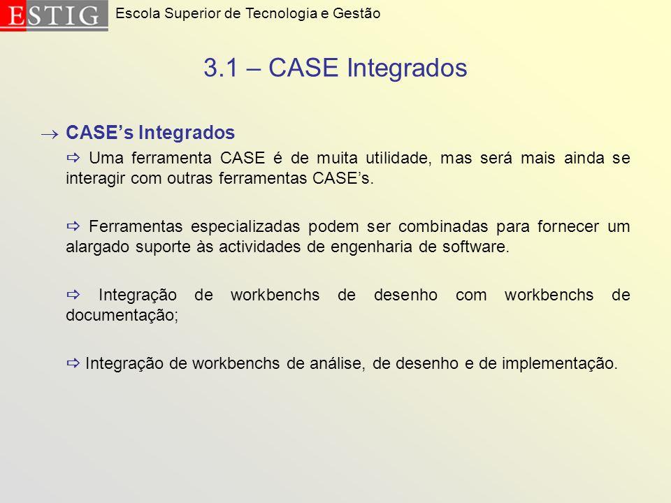 3.1 – CASE Integrados CASEs Integrados Uma ferramenta CASE é de muita utilidade, mas será mais ainda se interagir com outras ferramentas CASEs. Ferram