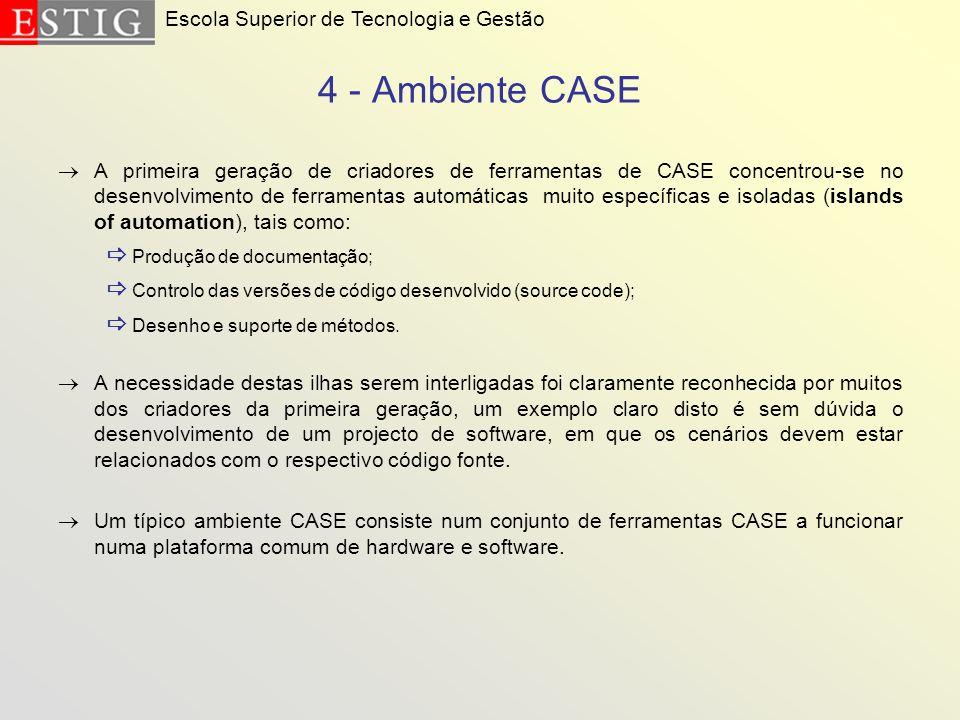 4 - Ambiente CASE A primeira geração de criadores de ferramentas de CASE concentrou-se no desenvolvimento de ferramentas automáticas muito específicas