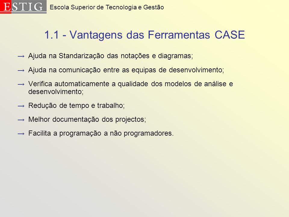 1.1 - Vantagens das Ferramentas CASE Ajuda na Standarização das notações e diagramas; Ajuda na comunicação entre as equipas de desenvolvimento; Verifi