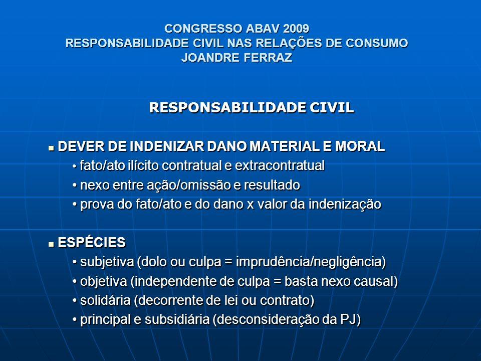 CONGRESSO ABAV 2009 RESPONSABILIDADE CIVIL NAS RELAÇÕES DE CONSUMO JOANDRE FERRAZ RESPONSABILIDADE CIVIL DEVER DE INDENIZAR DANO MATERIAL E MORAL DEVE
