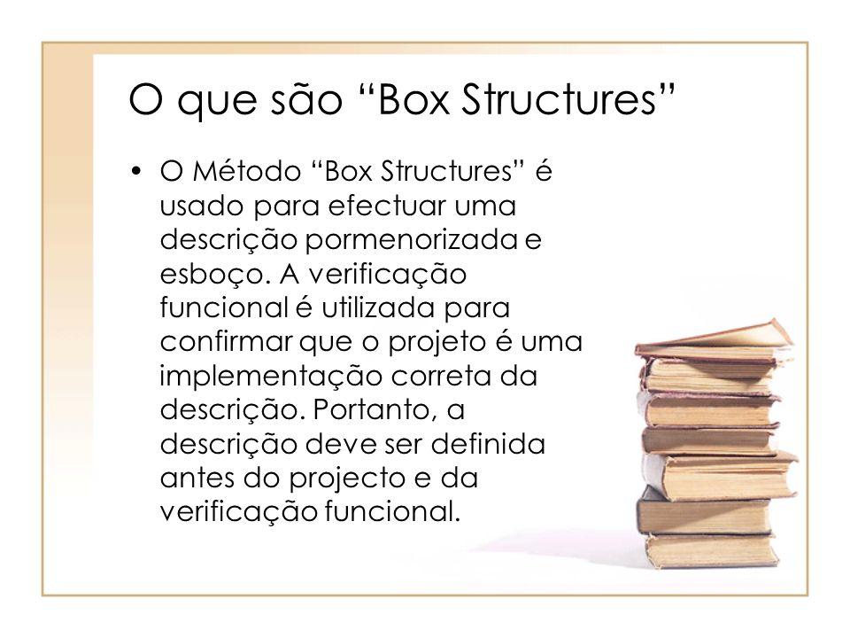 O que são Box Structures O Método Box Structures é usado para efectuar uma descrição pormenorizada e esboço. A verificação funcional é utilizada para