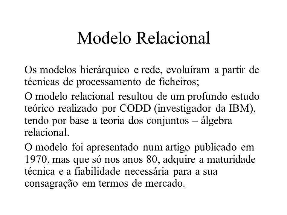 A primeira implementação comercial é o SGBD Oracle; Hoje são os seguintes os principais SGBDs relacionais: Oracle; DB/2 (IBM); CA-OpenIngres; MS SQL Server; Sybase SQL Server e Informix (adquirido este ano pela IBM) Modelo Relacional
