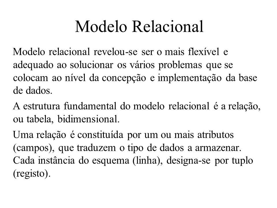Modelo relacional revelou-se ser o mais flexível e adequado ao solucionar os vários problemas que se colocam ao nível da concepção e implementação da