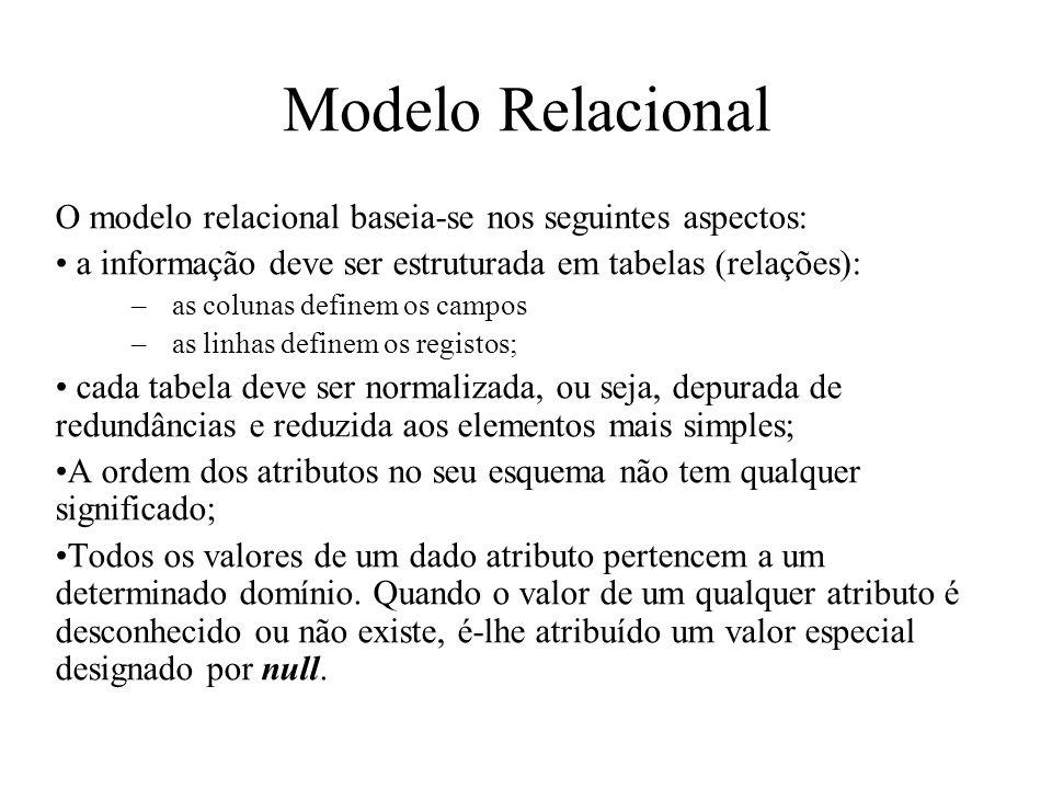 O modelo relacional baseia-se nos seguintes aspectos: a informação deve ser estruturada em tabelas (relações): – as colunas definem os campos – as lin