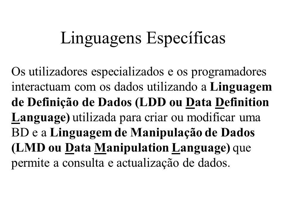 Linguagens Específicas Os utilizadores especializados e os programadores interactuam com os dados utilizando a Linguagem de Definição de Dados (LDD ou