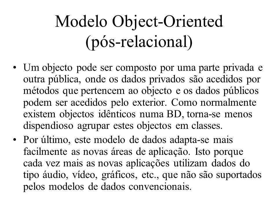 Um objecto pode ser composto por uma parte privada e outra pública, onde os dados privados são acedidos por métodos que pertencem ao objecto e os dado