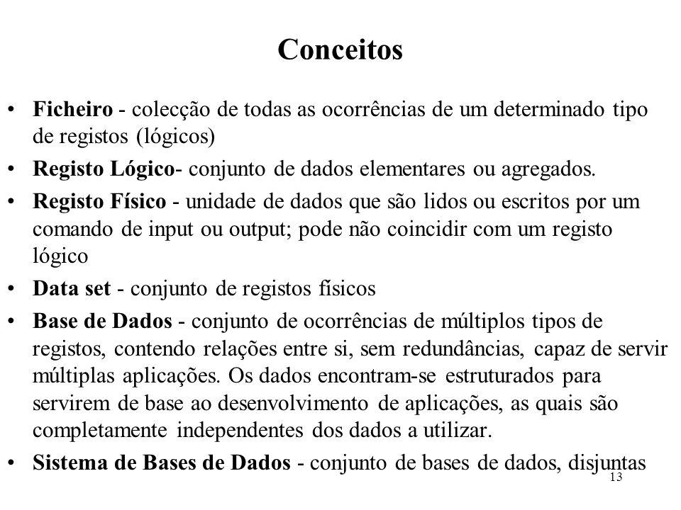 13 Conceitos Ficheiro - colecção de todas as ocorrências de um determinado tipo de registos (lógicos) Registo Lógico- conjunto de dados elementares ou