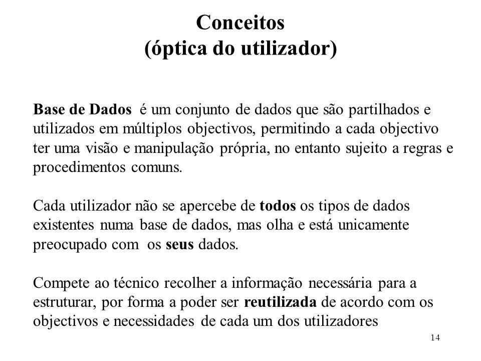 14 Conceitos (óptica do utilizador) Base de Dados é um conjunto de dados que são partilhados e utilizados em múltiplos objectivos, permitindo a cada o