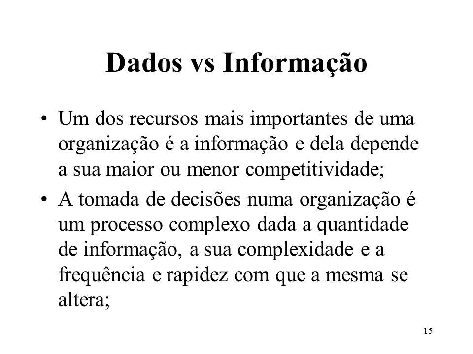 15 Dados vs Informação Um dos recursos mais importantes de uma organização é a informação e dela depende a sua maior ou menor competitividade; A tomad