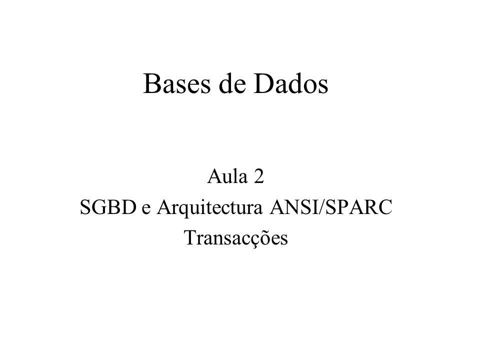 Bases de Dados Aula 2 SGBD e Arquitectura ANSI/SPARC Transacções