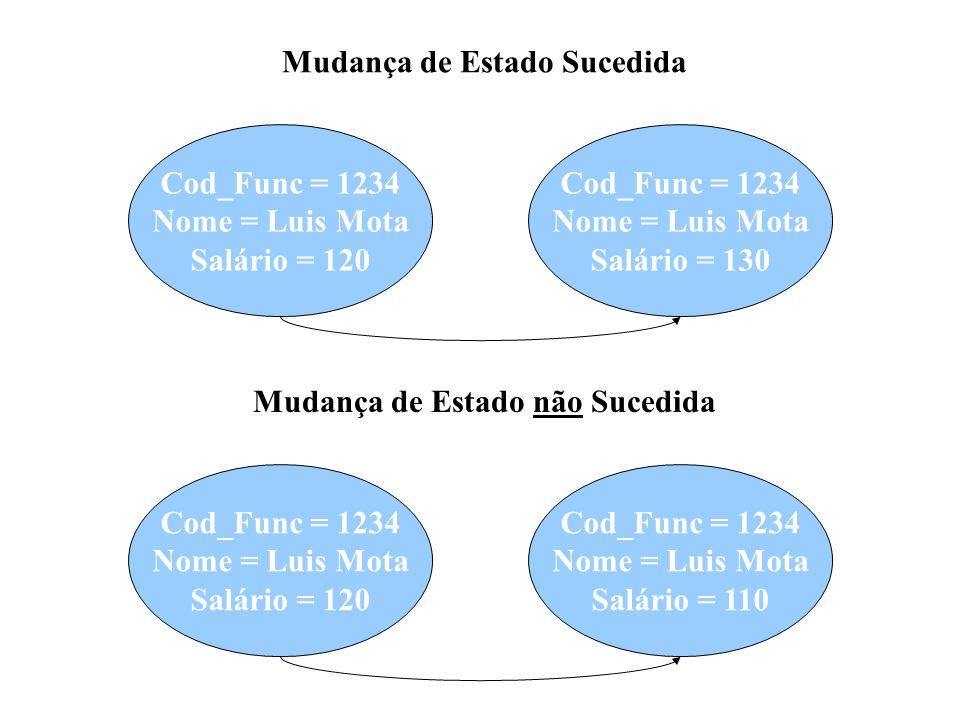 Cod_Func = 1234 Nome = Luis Mota Salário = 120 Cod_Func = 1234 Nome = Luis Mota Salário = 130 Mudança de Estado Sucedida Cod_Func = 1234 Nome = Luis M