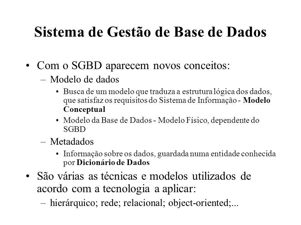 Com o SGBD aparecem novos conceitos: –Modelo de dados Busca de um modelo que traduza a estrutura lógica dos dados, que satisfaz os requisitos do Siste