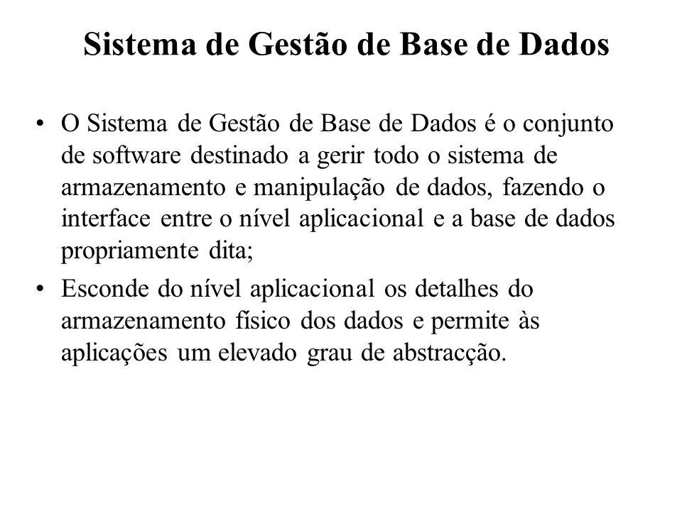 O Sistema de Gestão de Base de Dados é o conjunto de software destinado a gerir todo o sistema de armazenamento e manipulação de dados, fazendo o inte