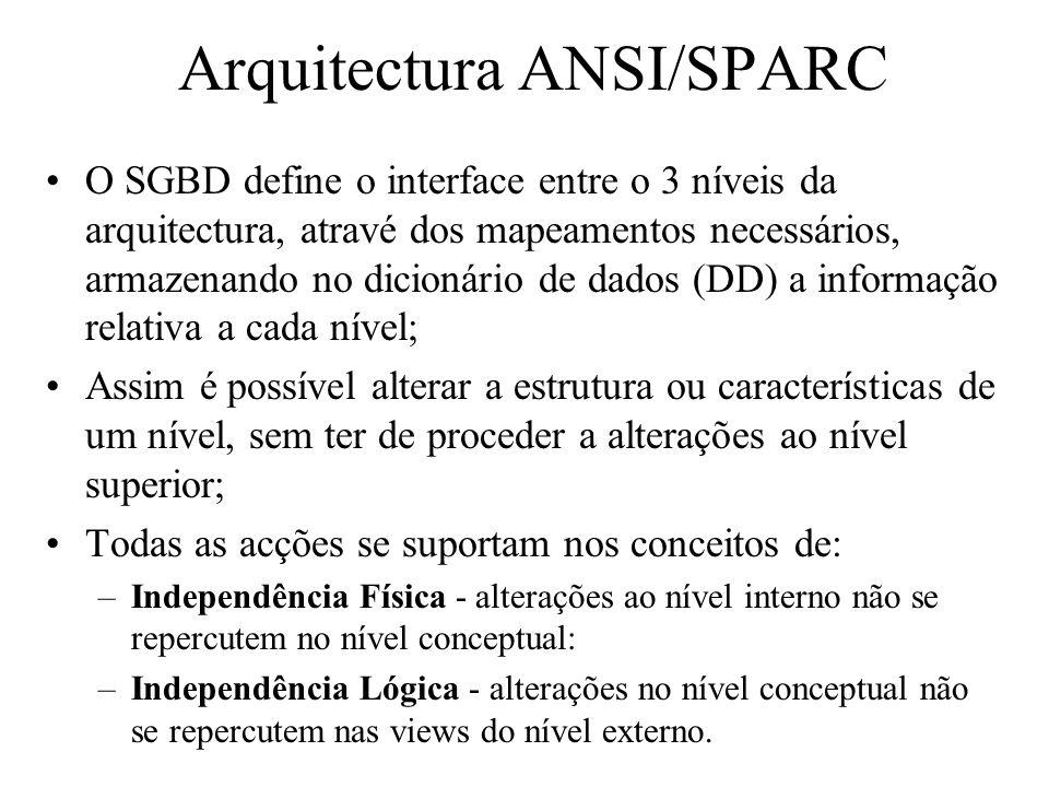 O SGBD define o interface entre o 3 níveis da arquitectura, atravé dos mapeamentos necessários, armazenando no dicionário de dados (DD) a informação r