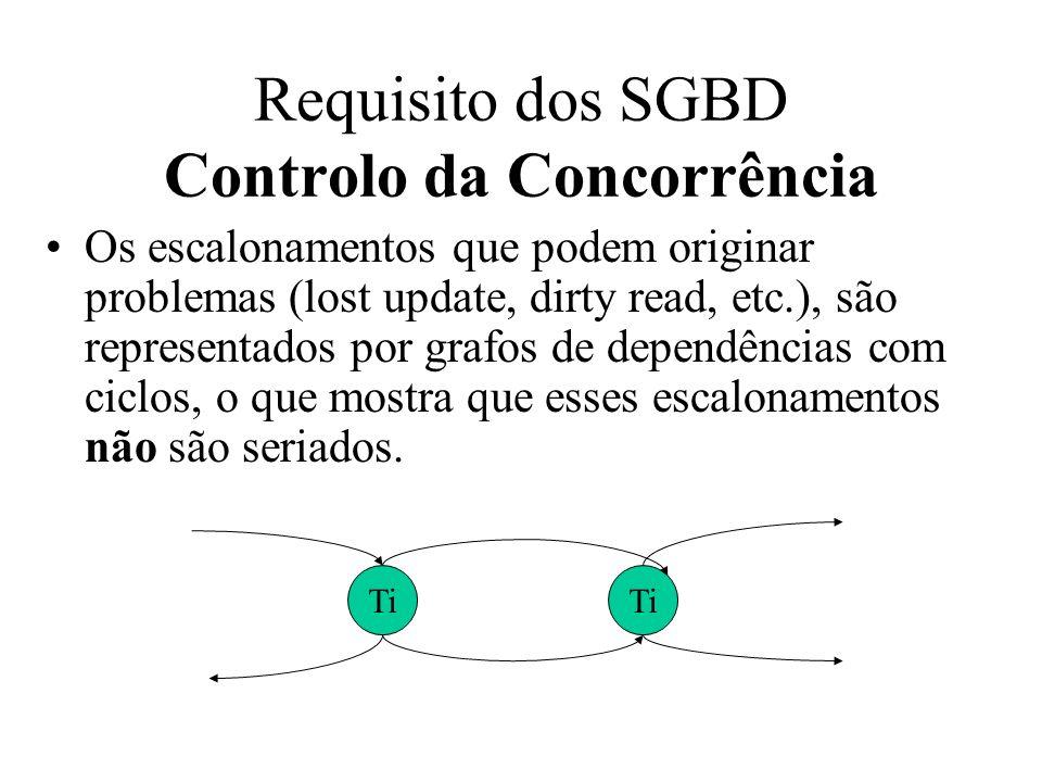 Os escalonamentos que podem originar problemas (lost update, dirty read, etc.), são representados por grafos de dependências com ciclos, o que mostra