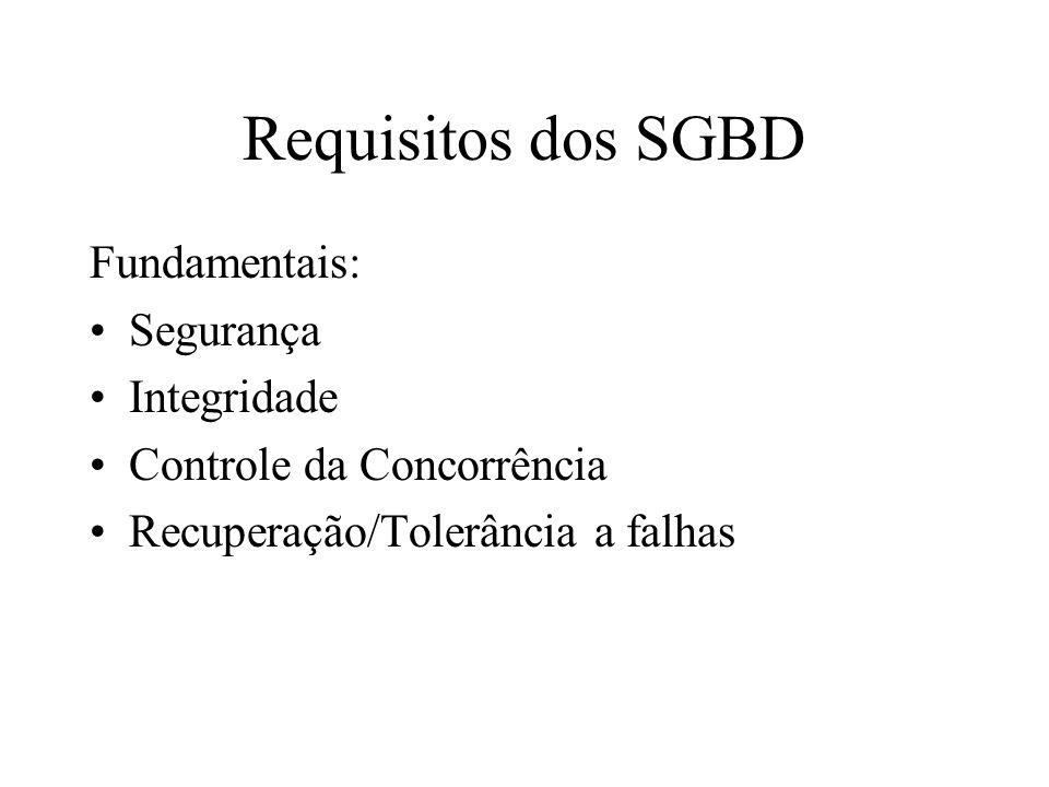 Fundamentais: Segurança Integridade Controle da Concorrência Recuperação/Tolerância a falhas
