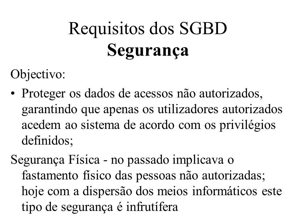 Requisitos dos SGBD Segurança Objectivo: Proteger os dados de acessos não autorizados, garantindo que apenas os utilizadores autorizados acedem ao sis