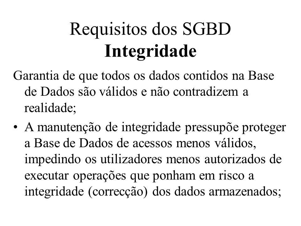 Durante a sua existência uma Base de Dados vai evoluindo ao longo de estados de integridade; Cada transacção (conceito posteriormente explicado) que envolva modificação do conteúdo da Base de Dados (inserção, alteração ou remoção de dados) e que seja finalizada com sucesso, faz passar a BD de um estado de integridade para outro estado de integridade; Requisitos dos SGBD Integridade