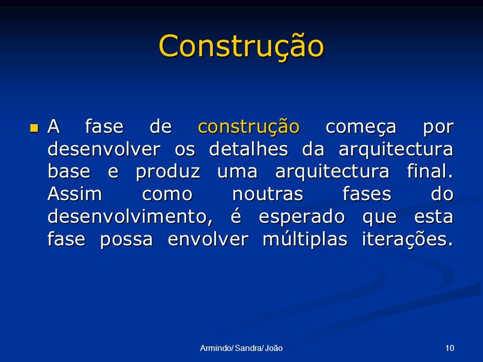 10Armindo/ Sandra/ João Construção A fase de construção começa por desenvolver os detalhes da arquitectura base e produz uma arquitectura final. Assim