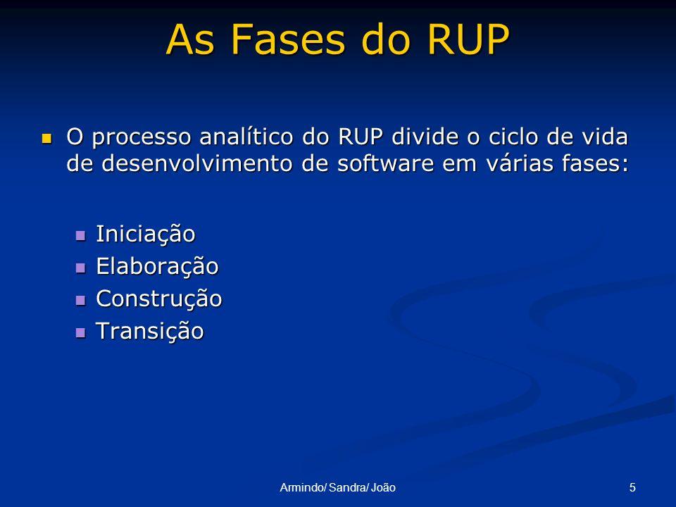5Armindo/ Sandra/ João As Fases do RUP O processo analítico do RUP divide o ciclo de vida de desenvolvimento de software em várias fases: O processo a