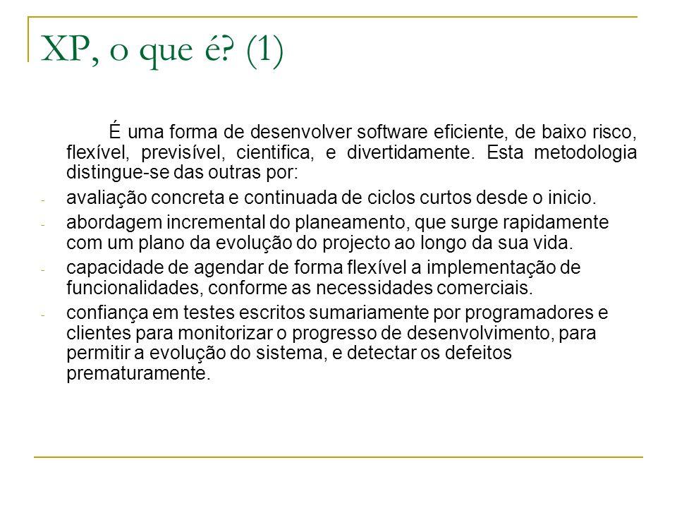 XP, o que é? (1) É uma forma de desenvolver software eficiente, de baixo risco, flexível, previsível, cientifica, e divertidamente. Esta metodologia d