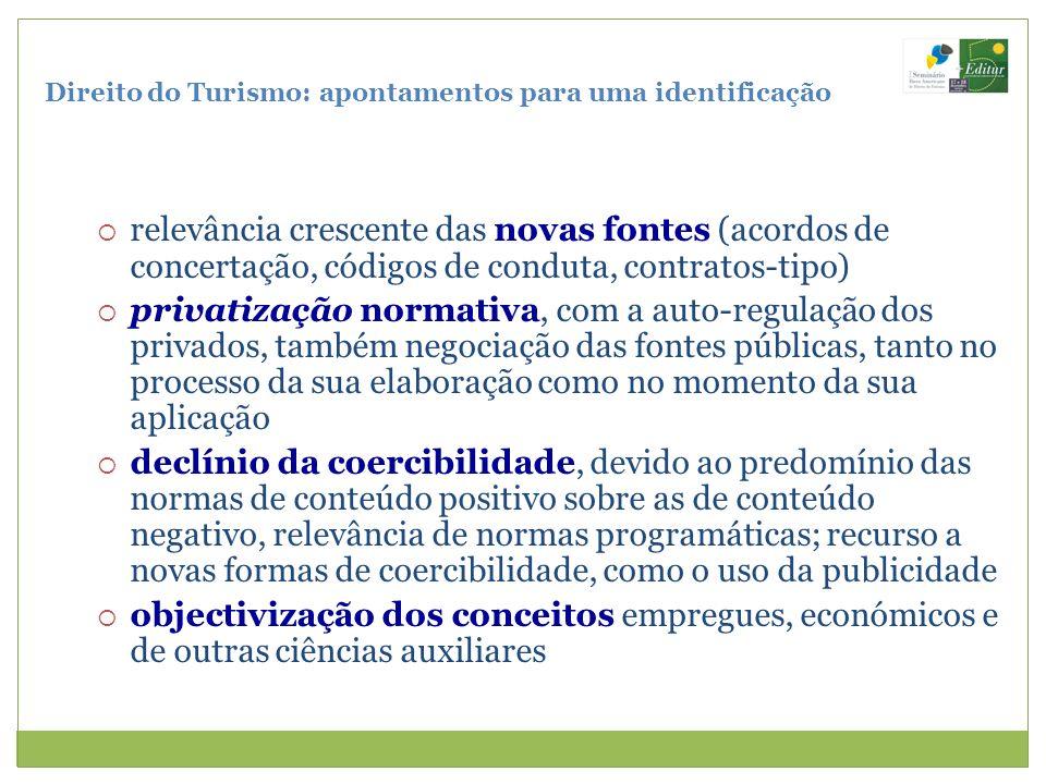Direito do Turismo: apontamentos para uma identificação relevância crescente das novas fontes (acordos de concertação, códigos de conduta, contratos-t