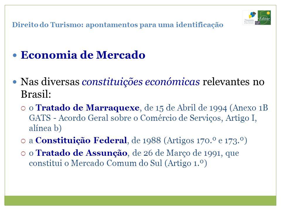 Direito do Turismo: apontamentos para uma identificação Economia de Mercado Nas diversas constituições económicas relevantes no Brasil: o Tratado de M