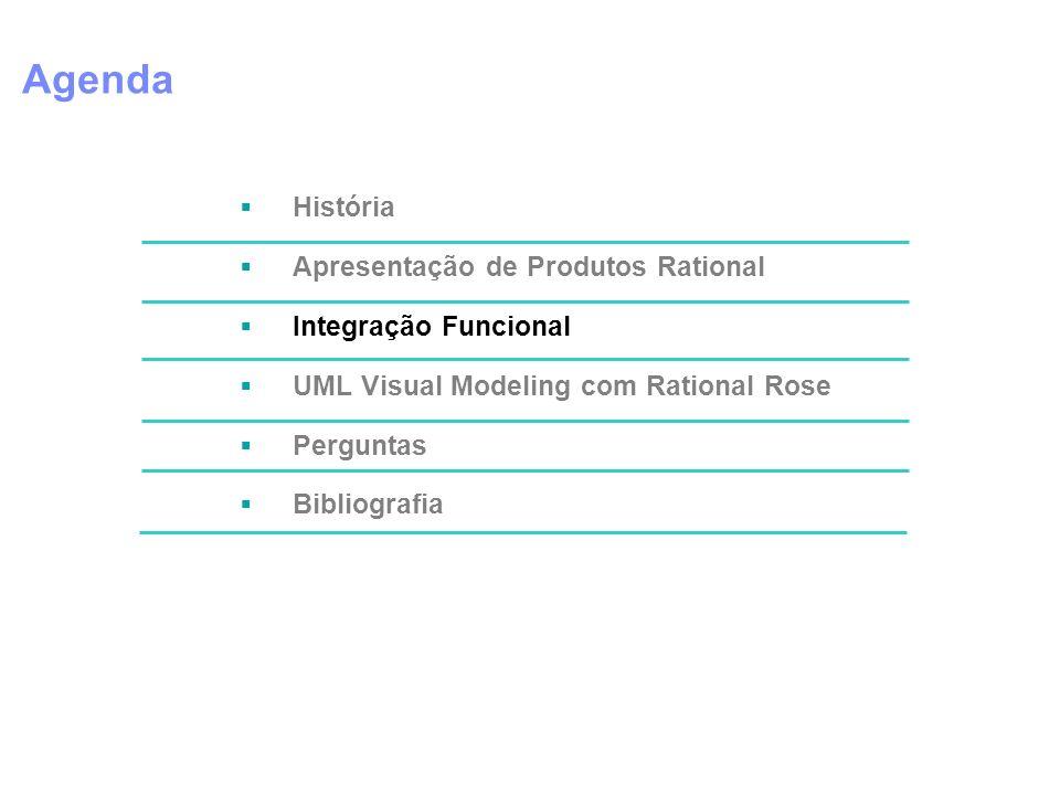 Agenda História Apresentação de Produtos Rational Integração Funcional UML Visual Modeling com Rational Rose Perguntas Bibliografia
