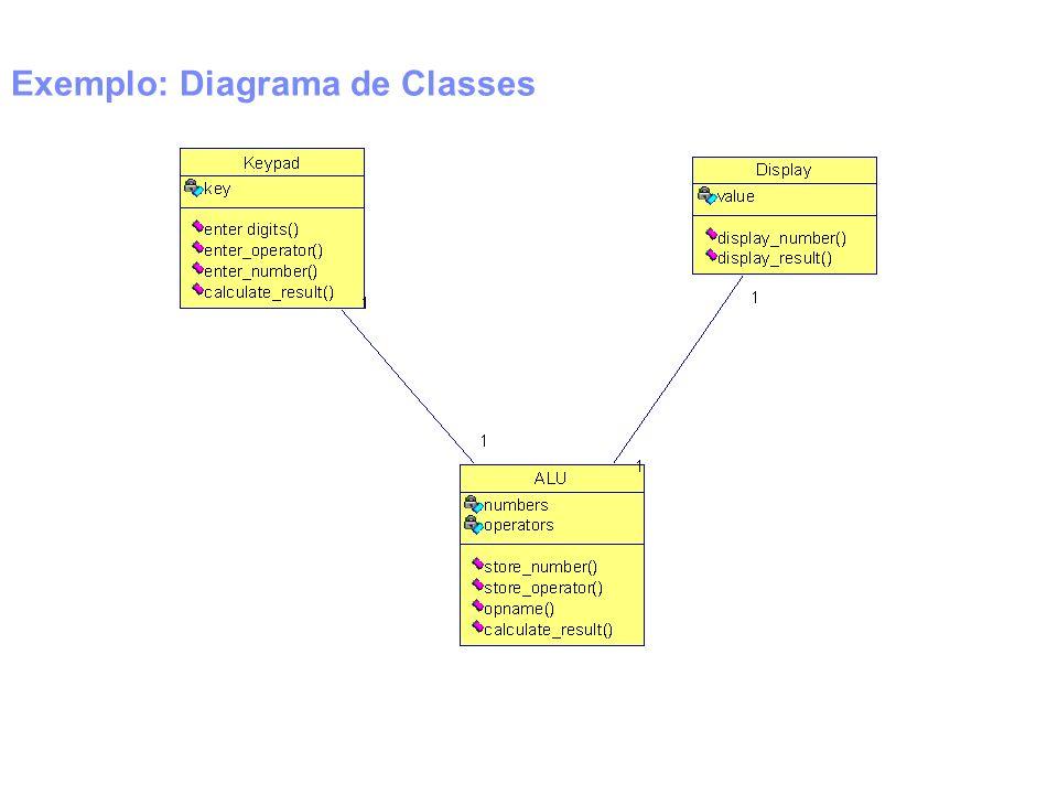Exemplo: Diagrama de Classes