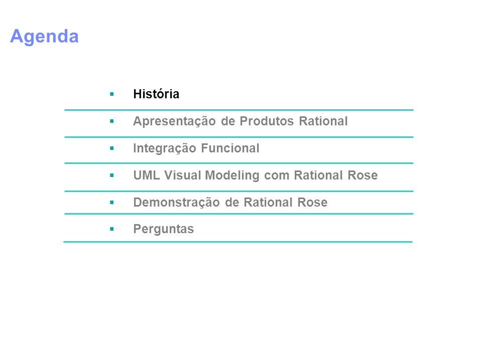 Agenda História Apresentação de Produtos Rational Integração Funcional UML Visual Modeling com Rational Rose Demonstração de Rational Rose Perguntas