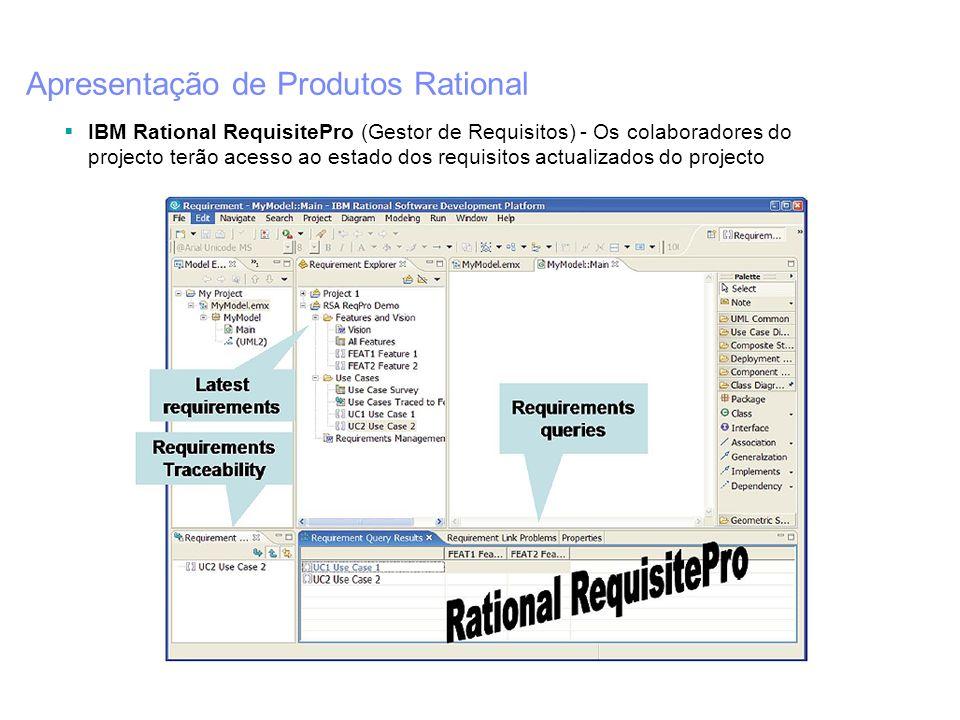 Apresentação de Produtos Rational IBM Rational ClearQuest – Acompanhamento dos defeitos e alterações no projecto, permite aos colaboradores do projecto acederem a varias listas de defeitos, pedidos de alteração e tarefas por efectuar