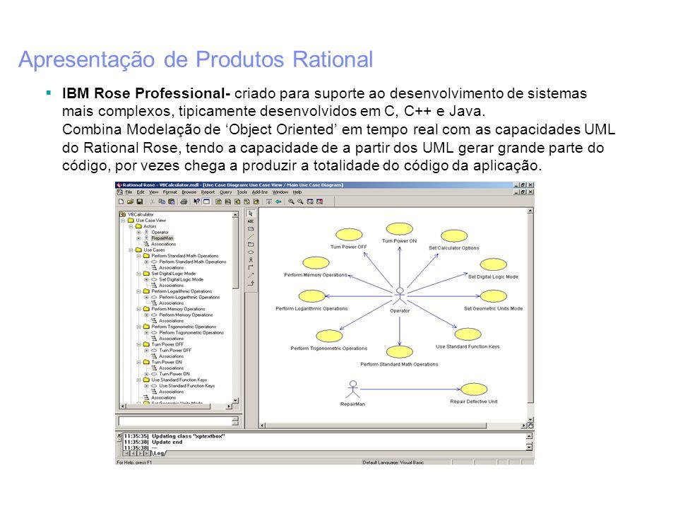 Apresentação de Produtos Rational IBM Rose Professional- criado para suporte ao desenvolvimento de sistemas mais complexos, tipicamente desenvolvidos