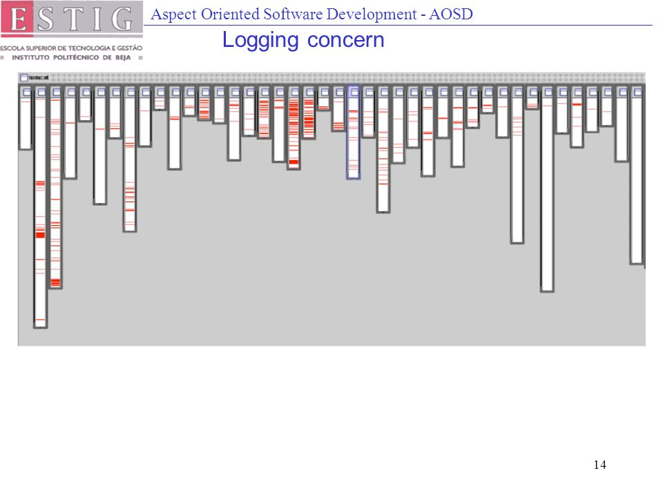 Aspect Oriented Software Development - AOSD 14 Logging concern