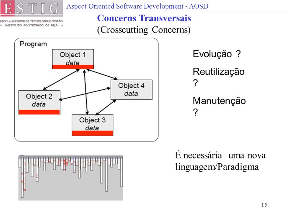 Aspect Oriented Software Development - AOSD 15 Concerns Transversais (Crosscutting Concerns) Evolução .