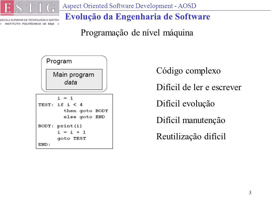 Aspect Oriented Software Development - AOSD 3 Evolução da Engenharia de Software Código complexo Difícil de ler e escrever Difícil evolução Difícil manutenção Reutilização difícil Programação de nível máquina