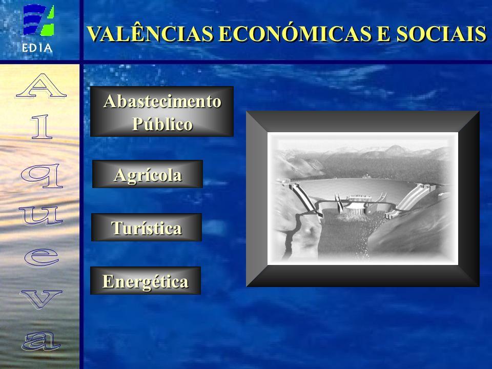 VALÊNCIAS ECONÓMICAS E SOCIAIS Agrícola Energética Turística Abastecimento Público