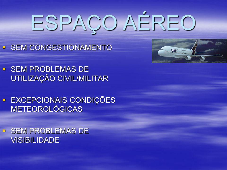 UTILIZAÇÃO CONJUNTA CIVIL / MILITAR ÁREA MILITAR INFRA-ESTRUTURAS COMUNS SECTOR COMERCIAL