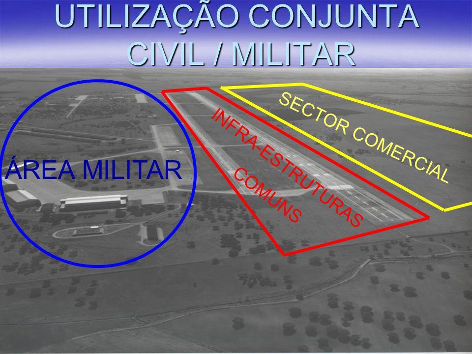 NOVAS INFRA ESTRUTURAS A OESTE DA ÁREA MILITAR COMPATÍVEIS COM A OPERAÇÃO CIVIL/MILITAR COMPATÍVEIS COM A OPERAÇÃO DE QUALQUER AERONAVE TERMINAIS DE CARGA E PASSAGEIROS ÁREA COMERCIAL ÁREA INDUSTRIAL AMPLIAÇÃO FUTURA