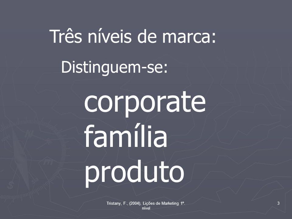 Tristany, F., (2004), Lições de Marketing 1º.
