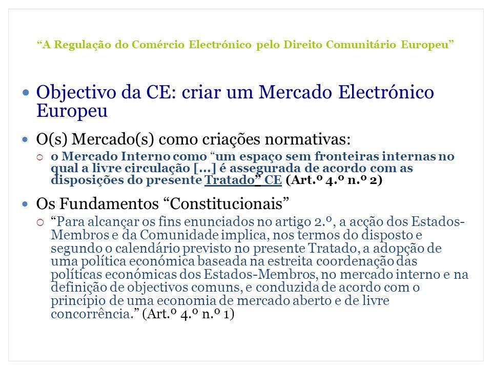 A Regulação do Comércio Electrónico pelo Direito Comunitário Europeu Objectivo da CE: criar um Mercado Electrónico Europeu O(s) Mercado(s) como criaçõ