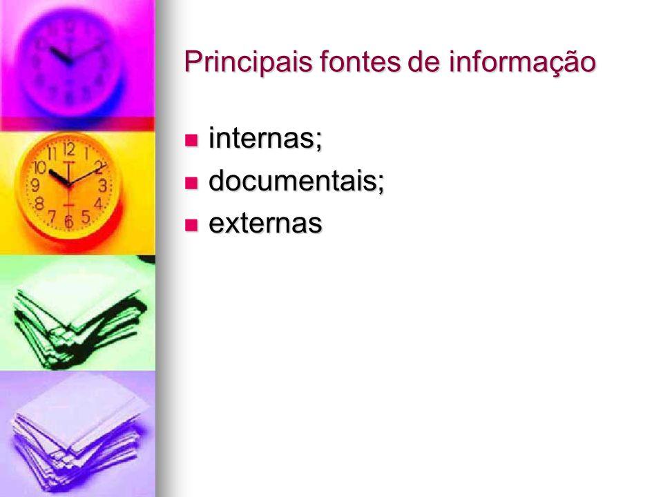Principais fontes de informação internas; internas; documentais; documentais; externas externas