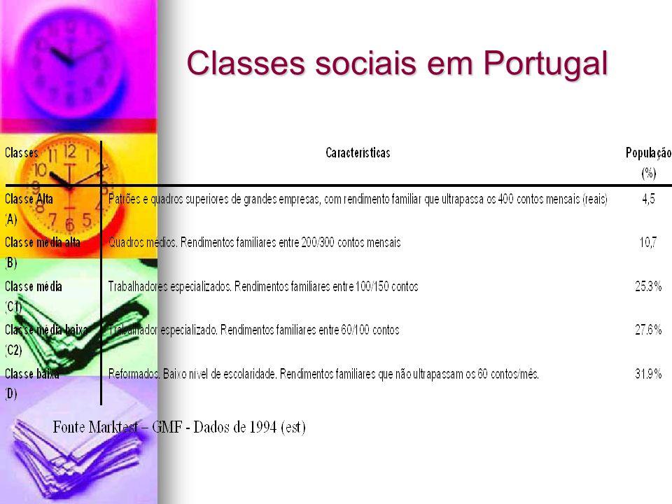 Classes sociais em Portugal